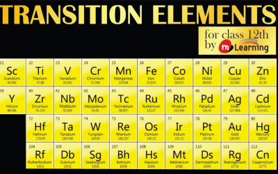 Monatomic, Diatomic or What?